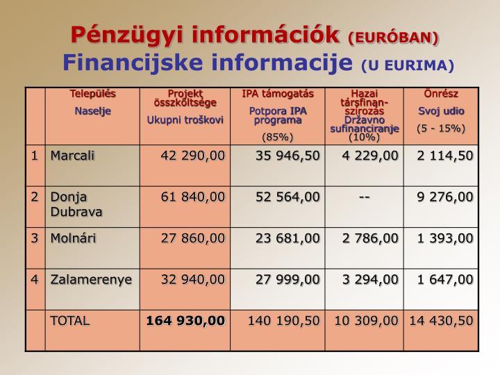 Pénzügyi információk