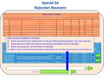 special ed rejection recovery1