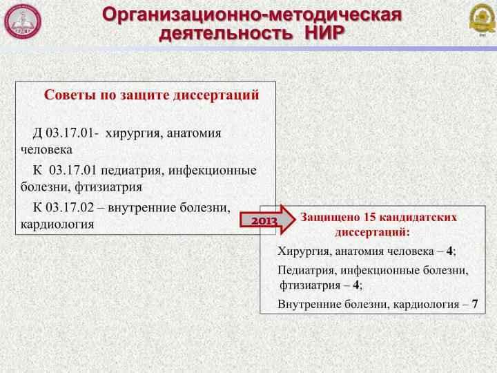 Организационно-методическая деятельность  НИР