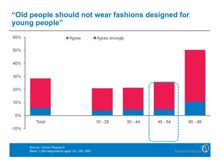 """Old people should not wear fashions designed for young people"""