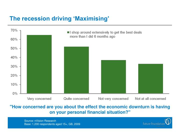 The recession driving 'Maximising'