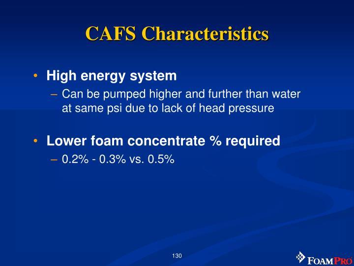 CAFS Characteristics