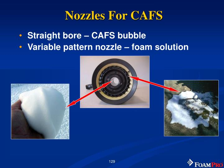 Nozzles For CAFS