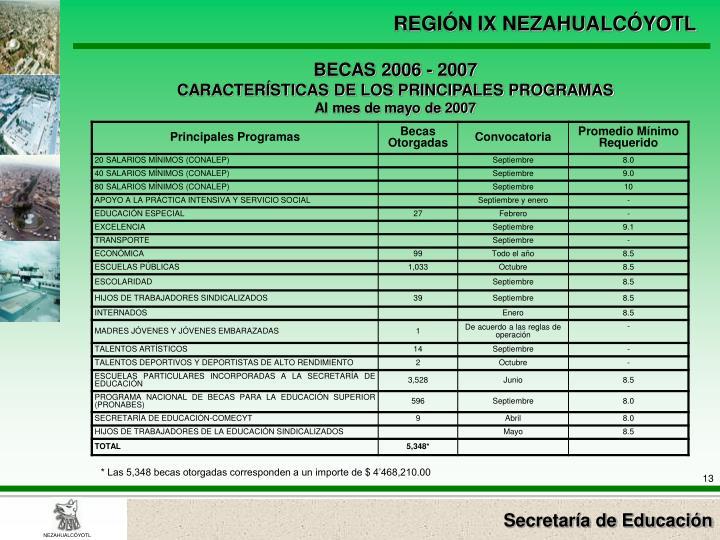 BECAS 2006 - 2007