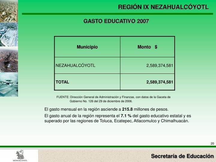 GASTO EDUCATIVO 2007