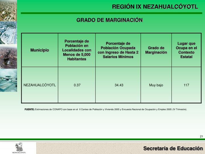 GRADO DE MARGINACIÓN