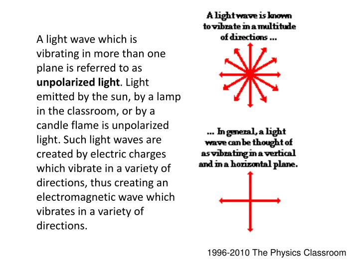 A light wave which is vibrating in more than one plane is referred to as