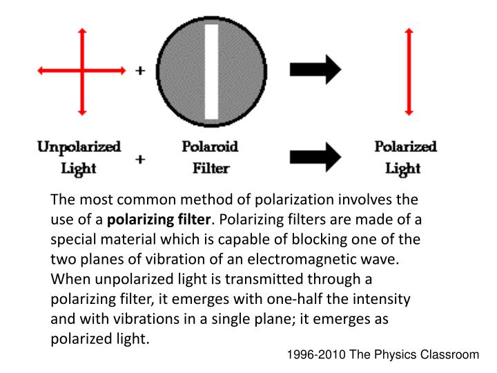 The most common method of polarization involves the use of a