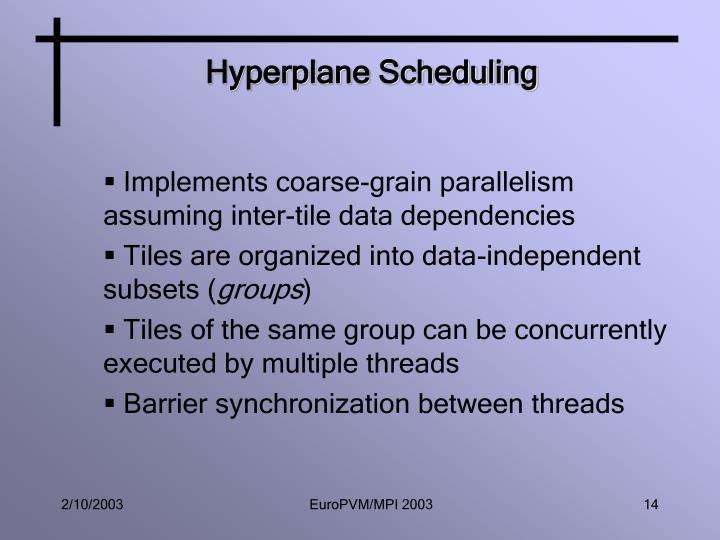Hyperplane Scheduling