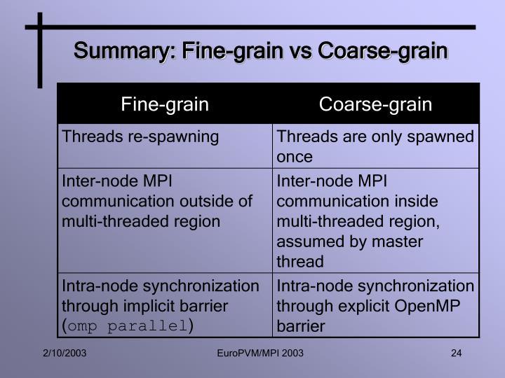 Summary: Fine-grain vs Coarse-grain
