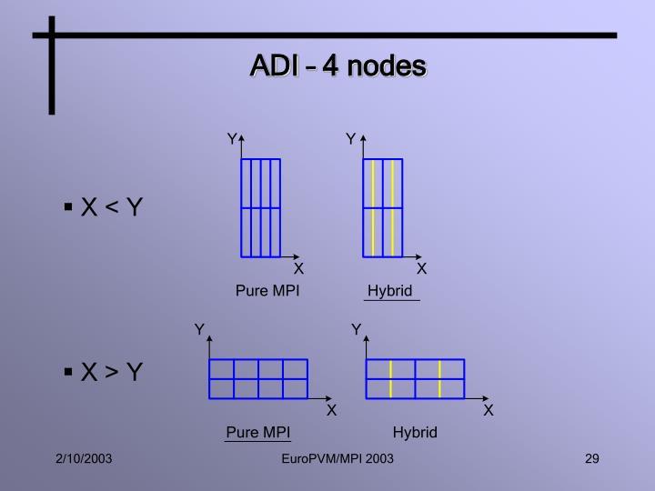 ADI – 4 nodes