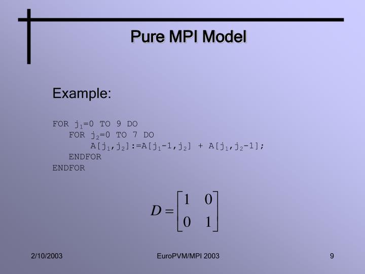 Pure MPI Model