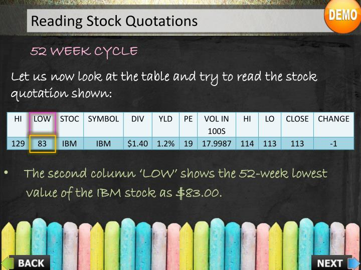 Reading Stock Quotations