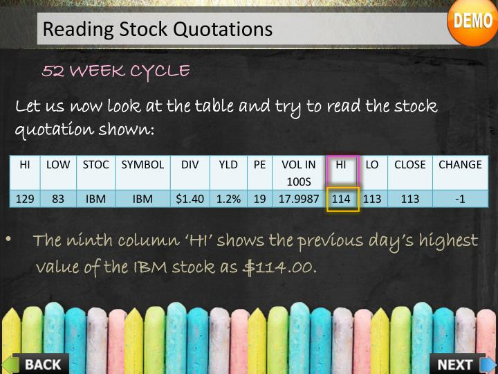 Reading Stock Quotations