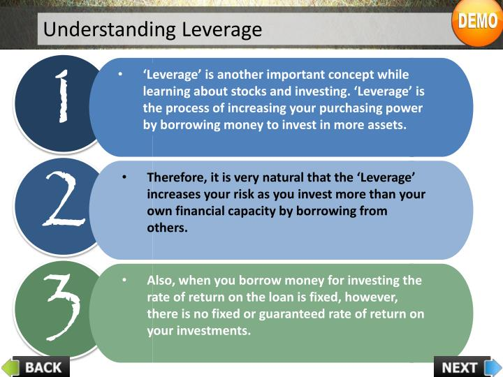 Understanding Leverage