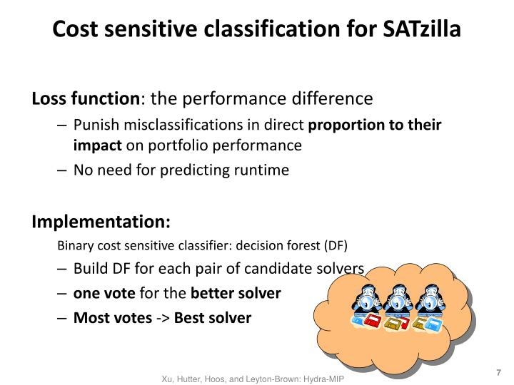 Cost sensitive classification for SATzilla