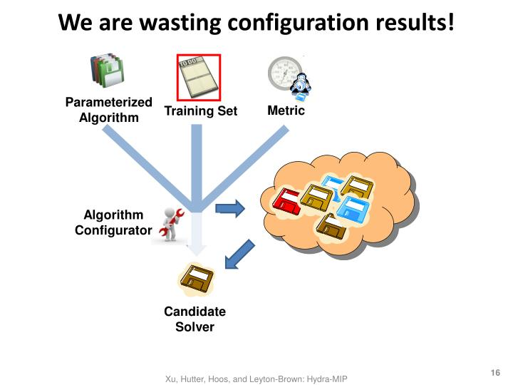 We are wasting configuration results!