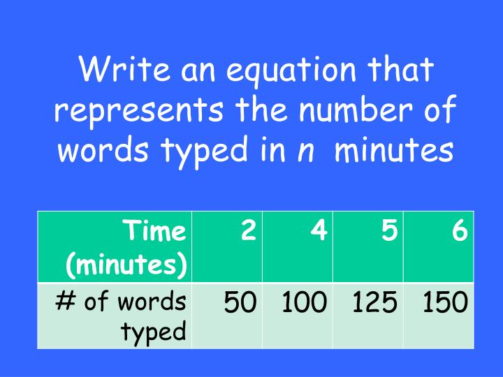 Write an equation that represents the number of words typed in