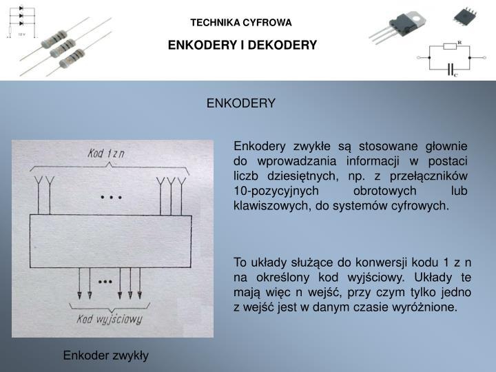 TECHNIKA CYFROWA