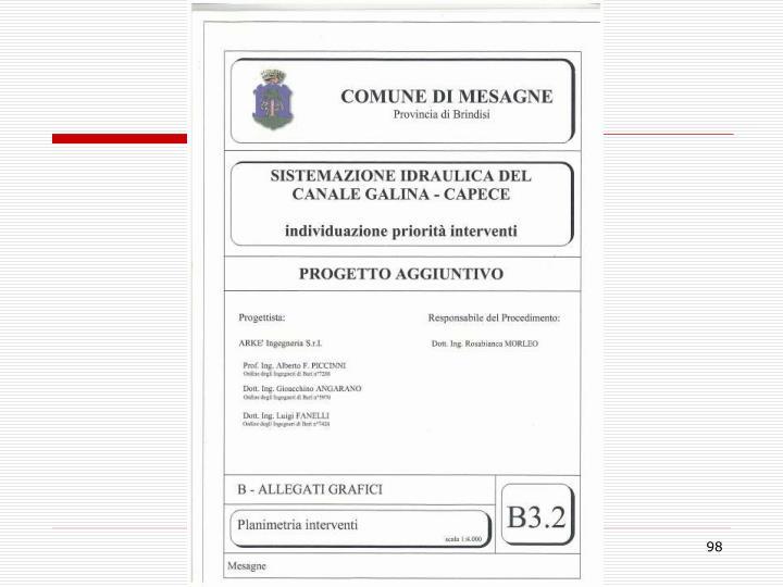 A.G.I.R.E. POR - Ancona 08.02.08