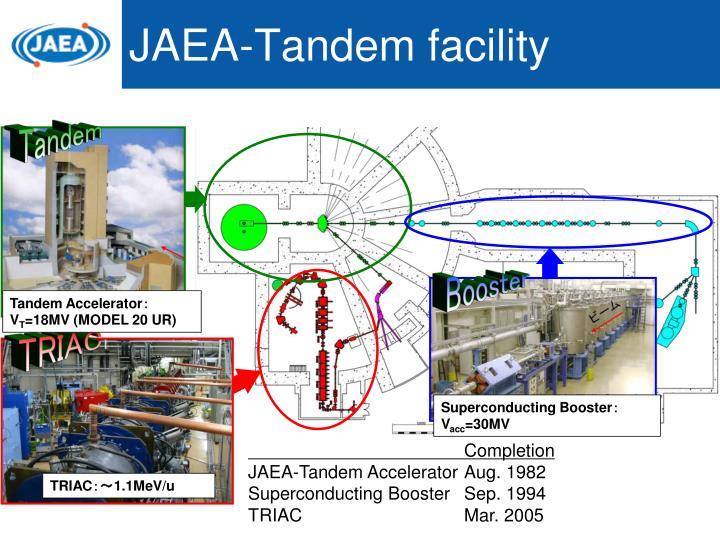 JAEA-Tandem facility