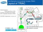tokai radioactive ion accelerator complex triac layout of triac1