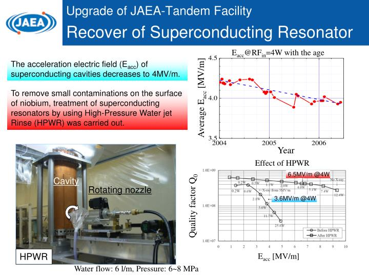 Upgrade of JAEA-Tandem Facility