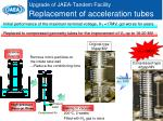 upgrade of jaea tandem facility replacement of acceleration tubes