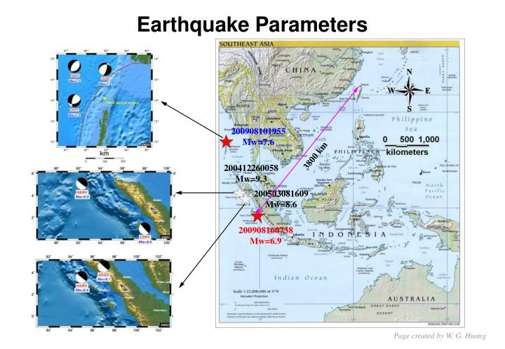 Earthquake Parameters