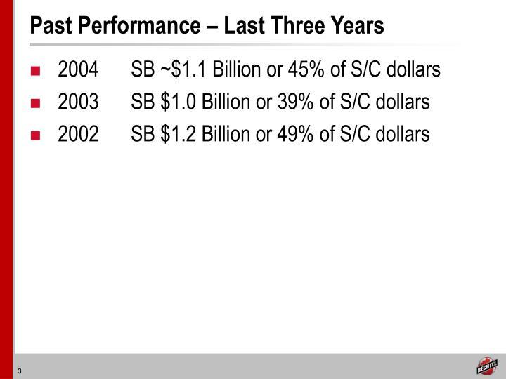 Past Performance – Last Three Years