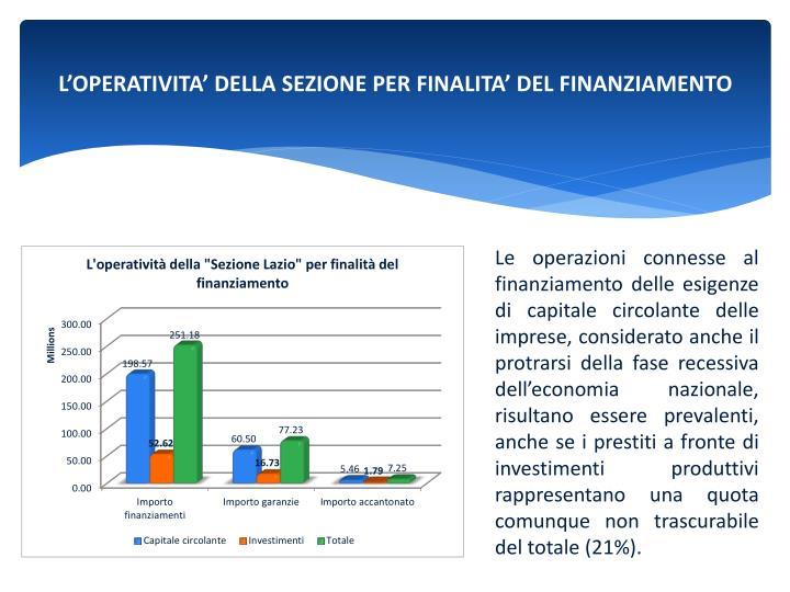 L'OPERATIVITA' DELLA SEZIONE PER FINALITA' DEL FINANZIAMENTO