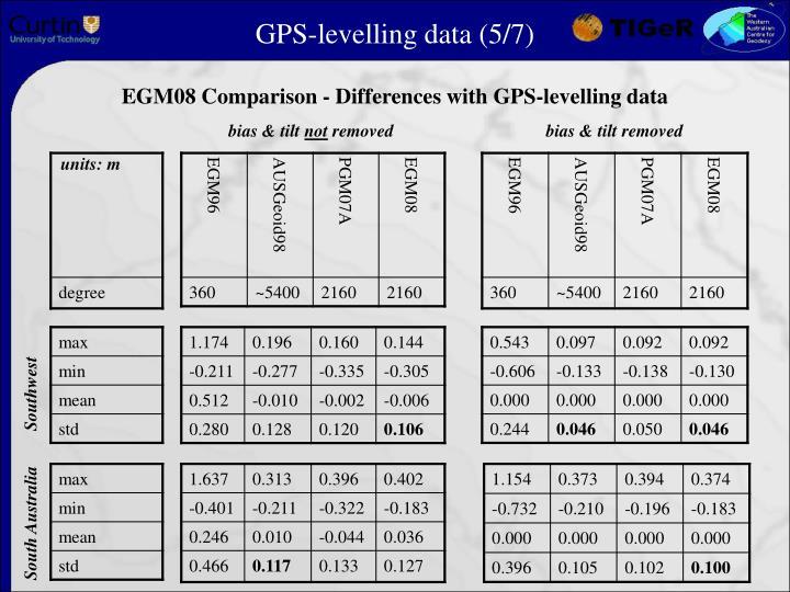 GPS-levelling data (5/7)