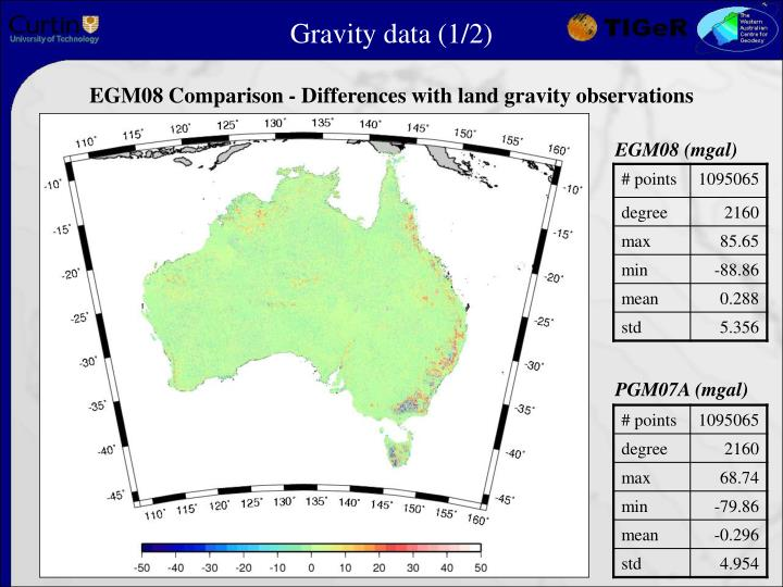 Gravity data (1/2)
