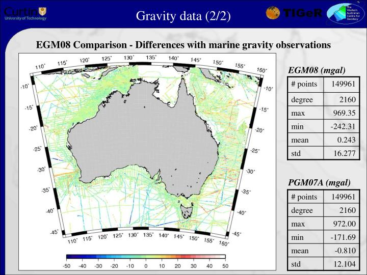 Gravity data (2/2)