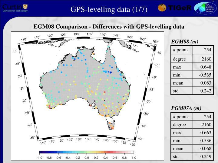 GPS-levelling data (1/7)
