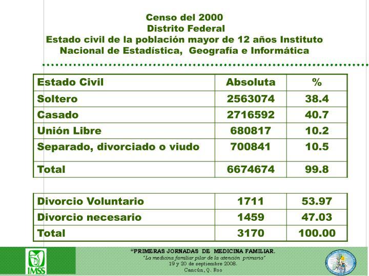 Censo del 2000
