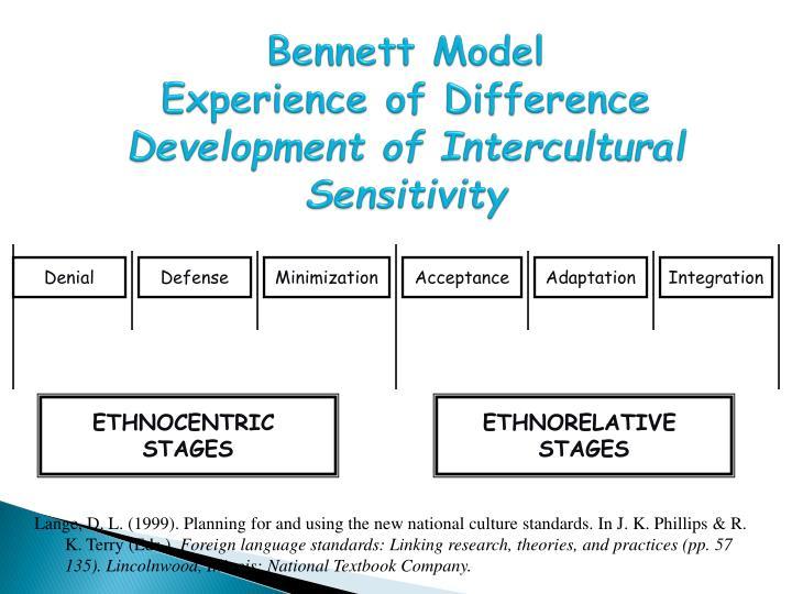 Bennett Model