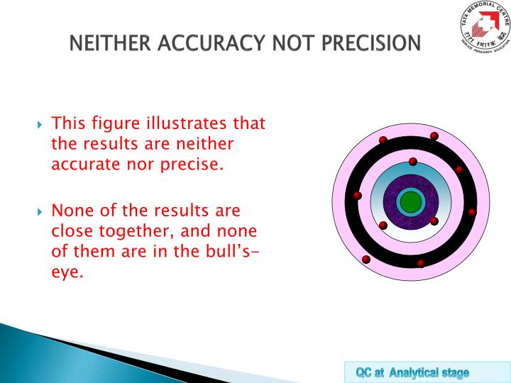 NEITHER ACCURACY NOT PRECISION