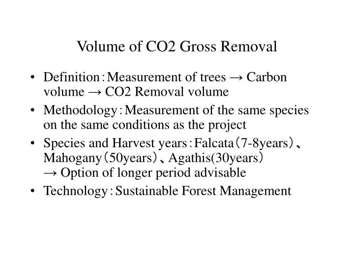 Volume of CO2 Gross Removal