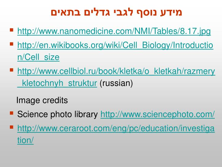 http://www.nanomedicine.com/NMI/Tables/8.17.jpg