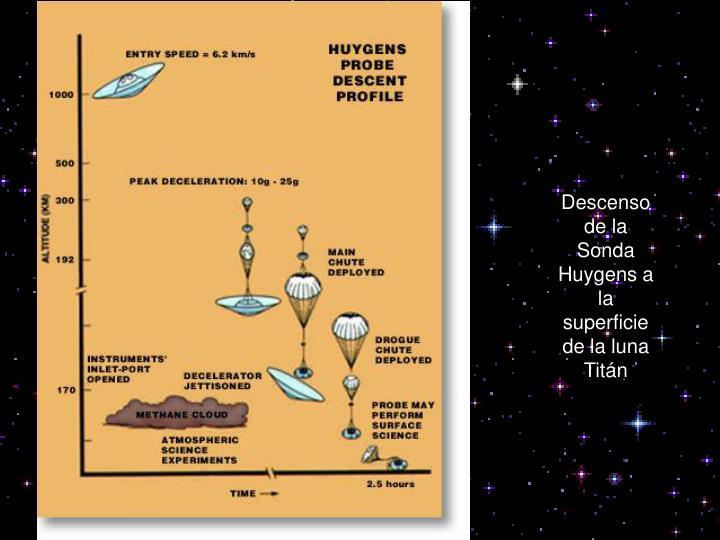 Descenso de la Sonda Huygens a la superficie de la luna Titán
