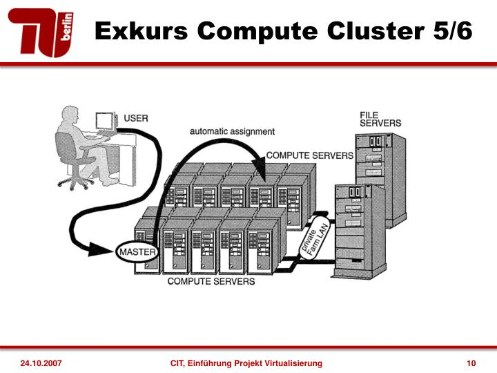 Exkurs Compute Cluster 5/6