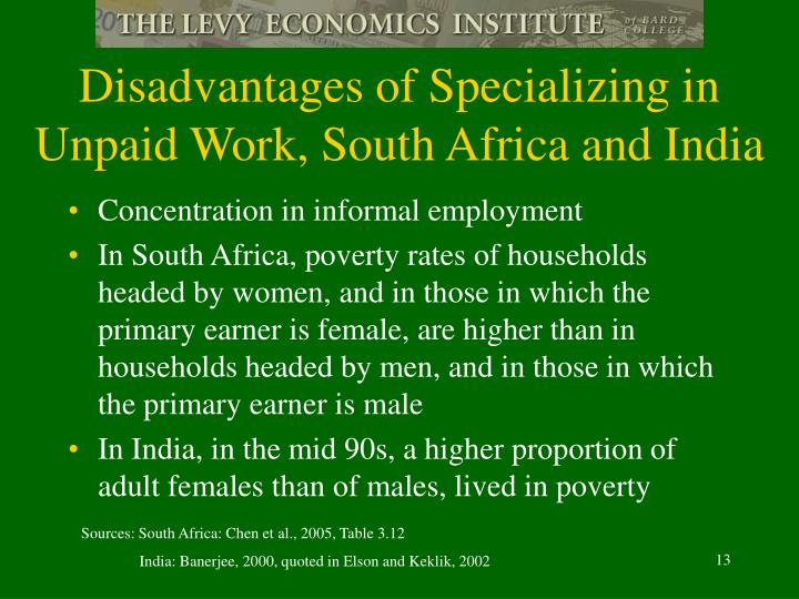 Disadvantages of Specializing in Unpaid Work, South Africa and India