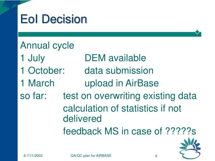EoI Decision