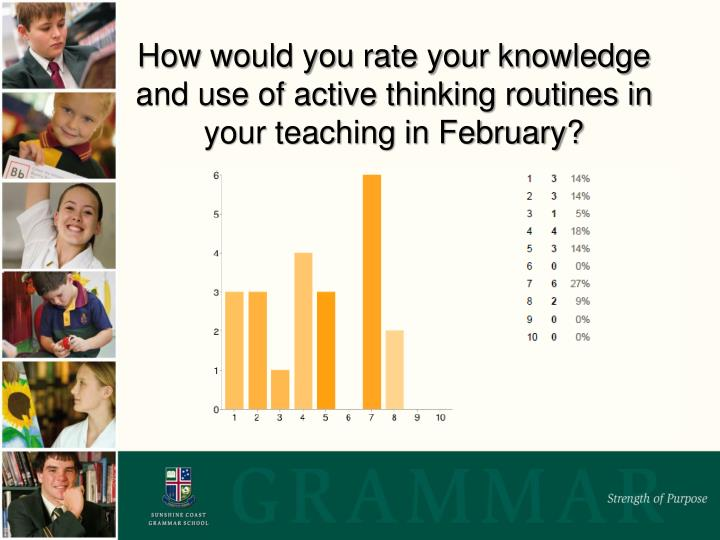 How would you rate your knowledge and use of active thinking routines in your teaching in february