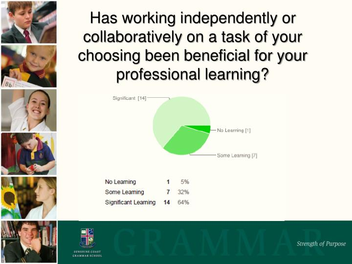 Has working independently or collaboratively on a task of your choosing been beneficial for your professional learning?