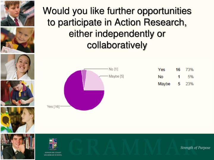 Would you like further opportunities to participate in Action Research, either independently or collaboratively