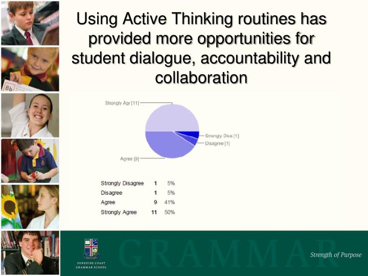 Using Active Thinking routines has provided more opportunities for student dialogue, accountability and collaboration