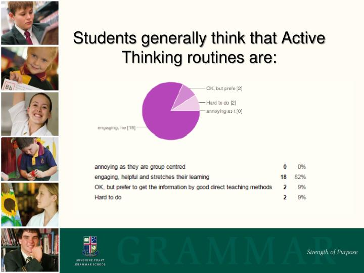 Students generally think that Active Thinking routines are: