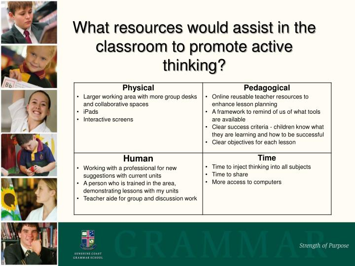 What resources would assist in the classroom to promote active thinking